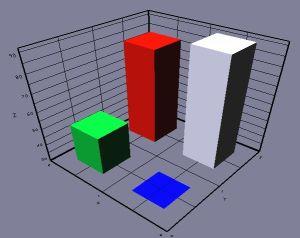 Test psicologici qualitativi e quantitativi